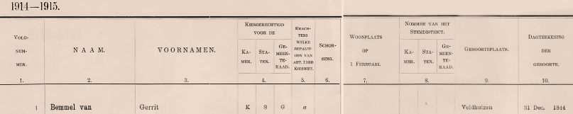 Detail uit kieslijst 1914/1915 van de gemeente Ruwiel (1) waaruit blijkt dat Gerrit van Bemmel werd opgeroepen om te stemmen. Alleen mannen boven de 25 jaar hadden stemrecht in die tijd. In 1900 had 49% van alle Nederlandse mannen het kiesrecht en in 1913 was dat percentage gestegen naar 65%. Tekenen van geschiktheid om te mogen stemmen waren maatschappelijke welstand, zoals het bezit van spaargeld of een woning. De meeste mannen (88%) hadden stemrecht omdat ze belasting betaalden. Dat betrof grondbelasting geheven op bebouwde en onbebouwde eigendommen, patentbelasting waaruit bleek dat iemand bevoegd was om een beroep of bedrijf uit te oefenen en personele belasting die werd geheven op het aantal dienstboden, paarden, deuren, vensters en het aantal stookplaatsen dat iemand had.